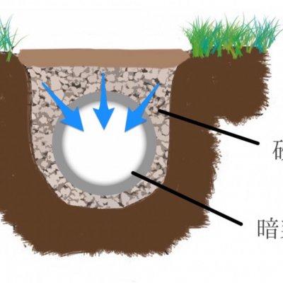 ラミネート 除湿について 注意事項 特異点の画像